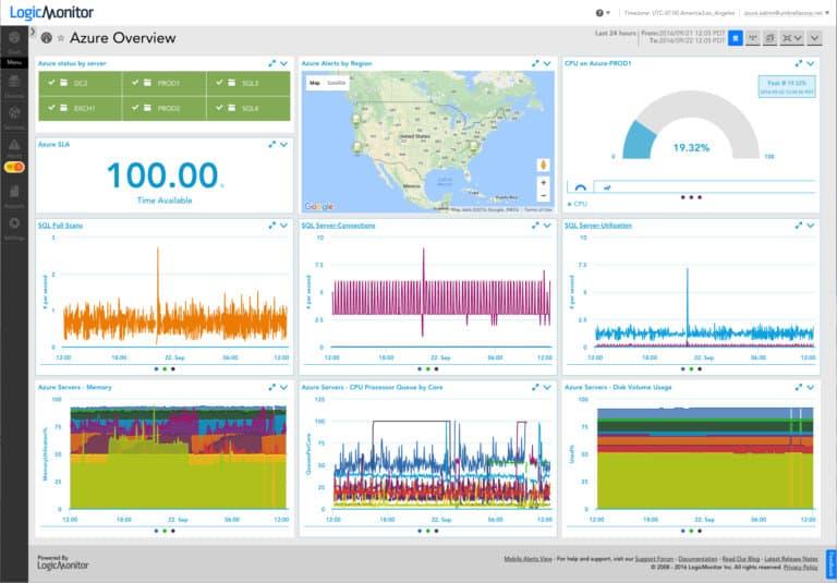 LogicMonitor Dashboard Azure Overview
