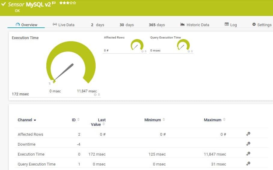 Paessler PRTG MySQL Monitor