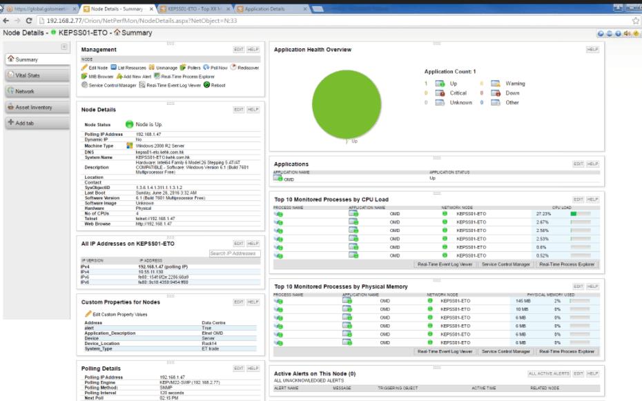 SolarWinds CPU Load Monitor