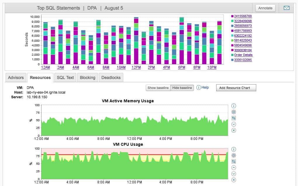 SolarWinds Database Performance Analyzer Performance Monitor