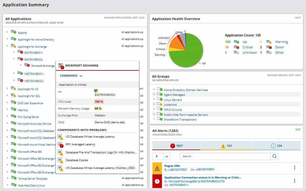 SolarWinds Server and Application Monitor SAM