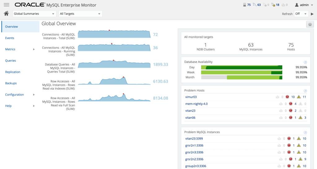 enterprise monitor
