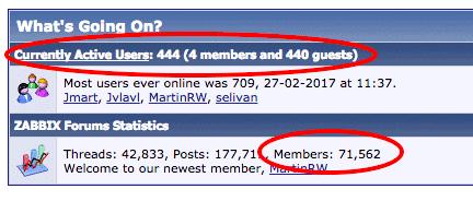 Figure: Zabbix Forum Stats