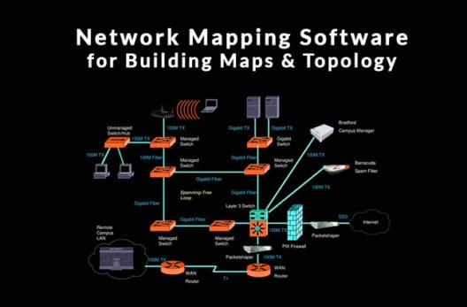 network mapping and toplogy software and tools