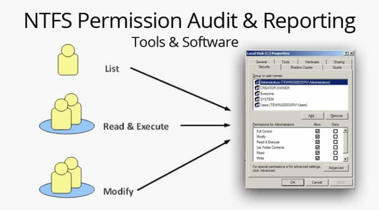 ntfs permission auditing reporting tools and software